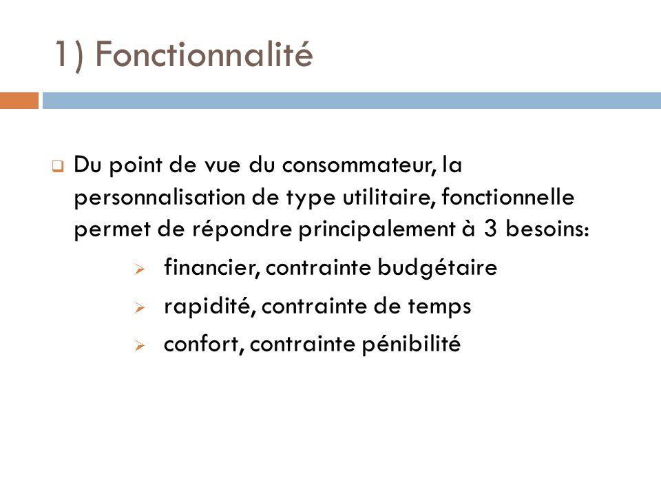 1) Fonctionnalité