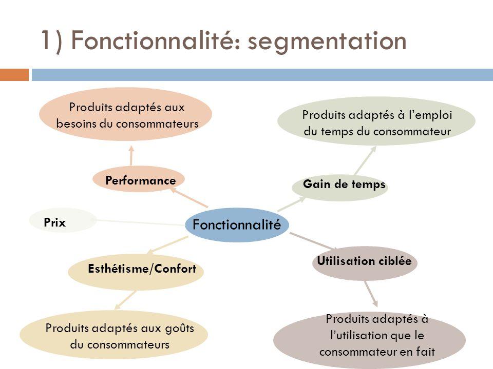 1) Fonctionnalité: segmentation