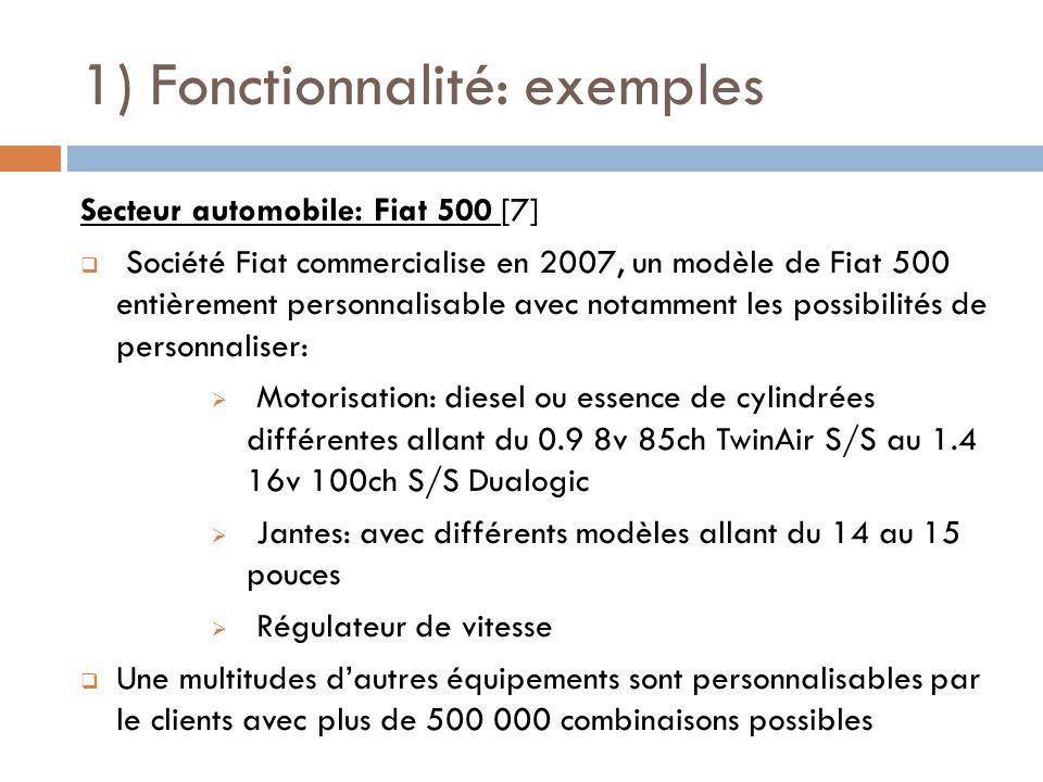 1) Fonctionnalité: exemples