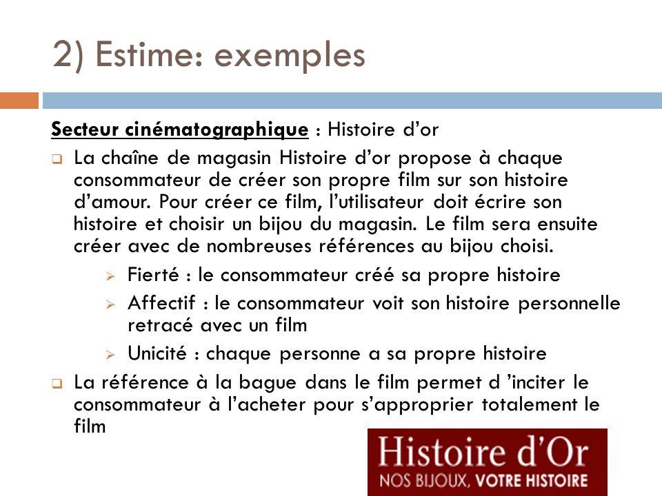 2) Estime: exemples Secteur cinématographique : Histoire d'or
