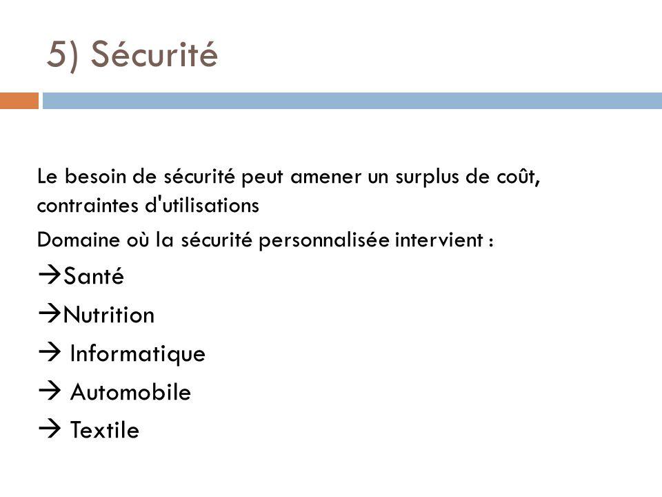 5) Sécurité Santé Nutrition  Informatique  Automobile  Textile