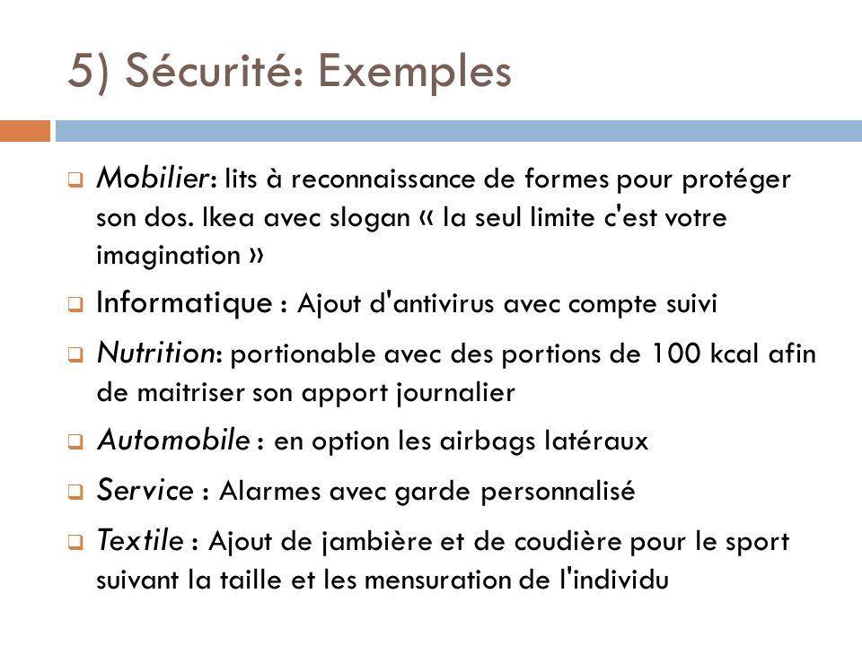 5) Sécurité: Exemples Mobilier: lits à reconnaissance de formes pour protéger son dos. Ikea avec slogan « la seul limite c est votre imagination »