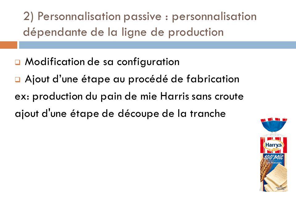 2) Personnalisation passive : personnalisation dépendante de la ligne de production