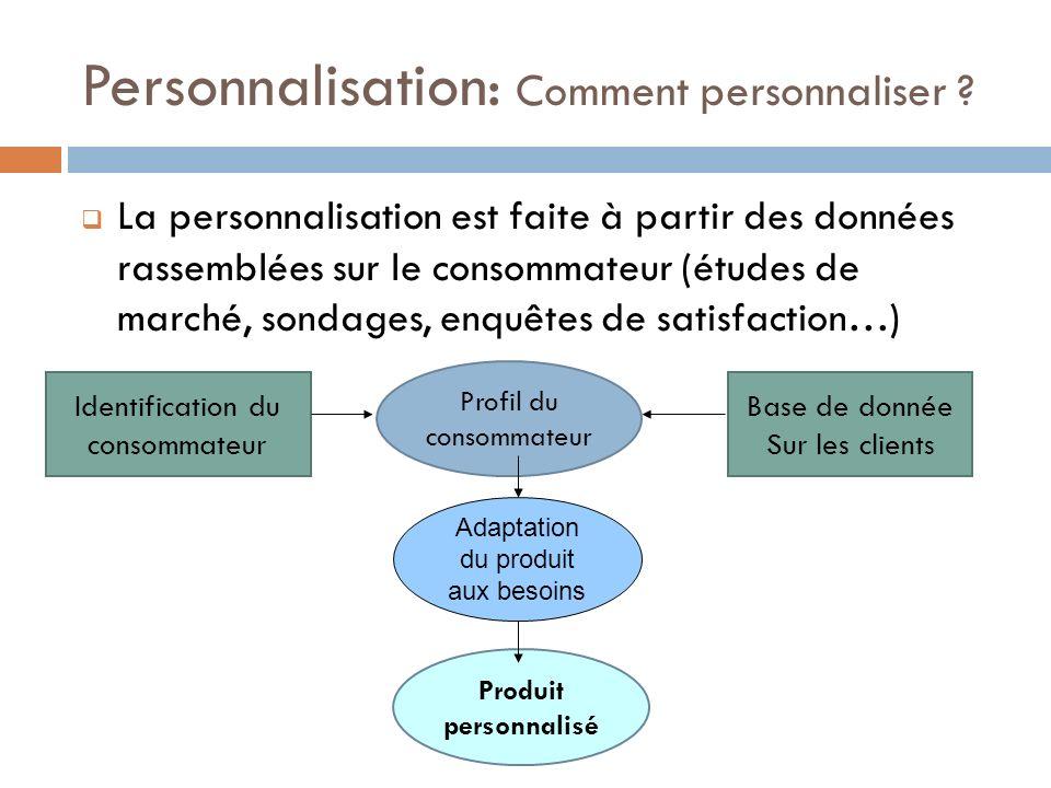 Personnalisation: Comment personnaliser