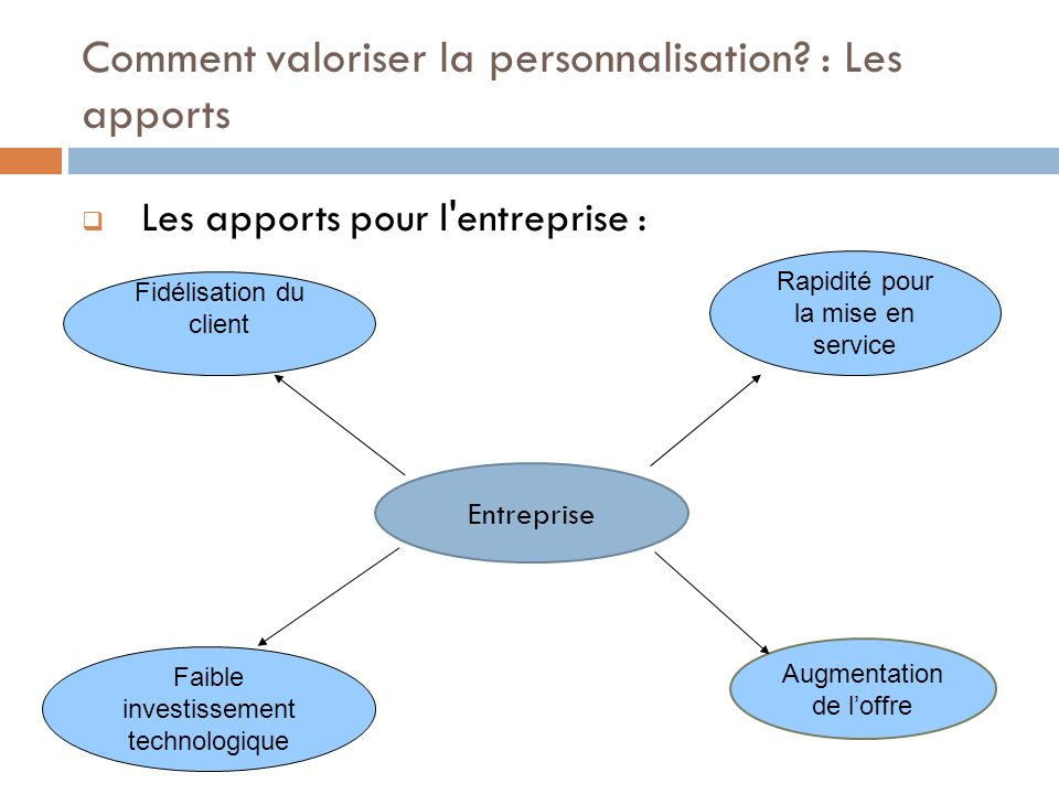 Comment valoriser la personnalisation : Les apports