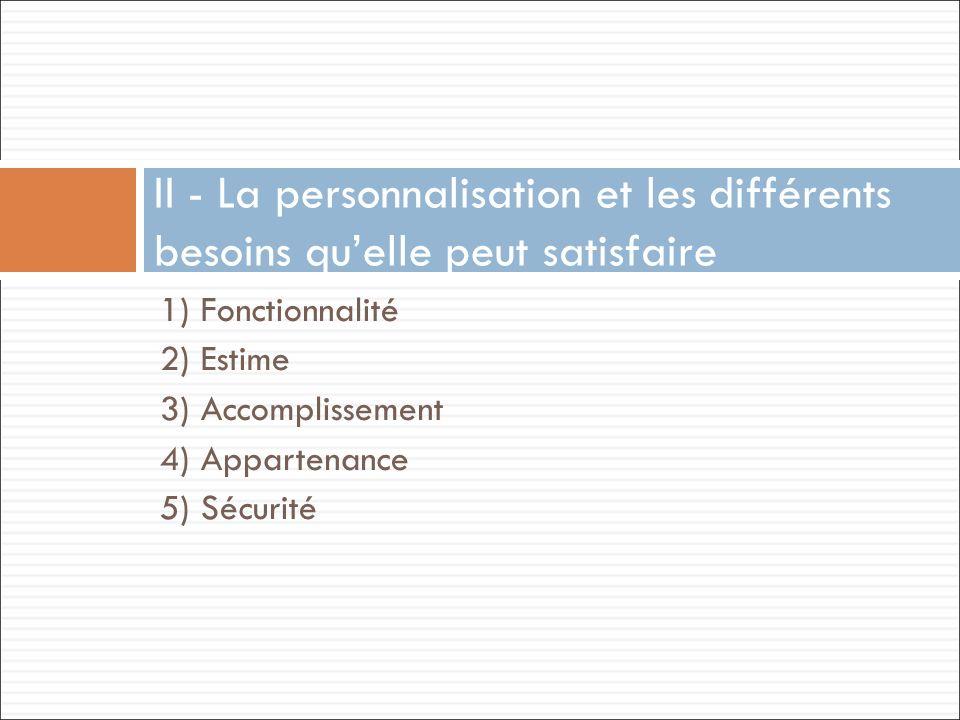 II - La personnalisation et les différents besoins qu'elle peut satisfaire