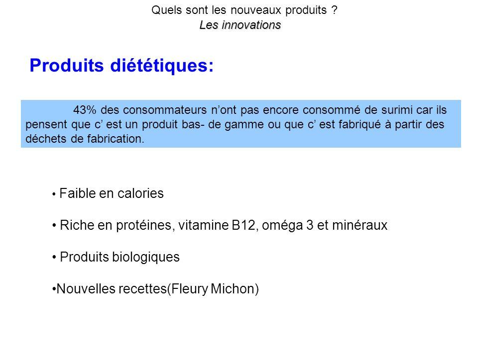 Produits diététiques: