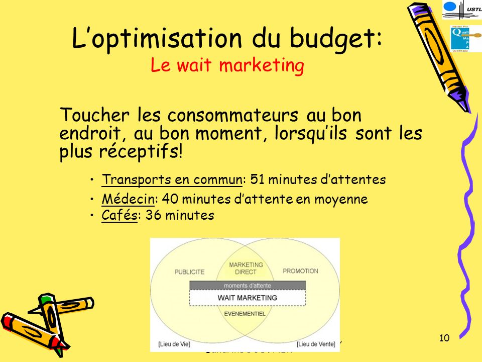 L'optimisation du budget: Le wait marketing