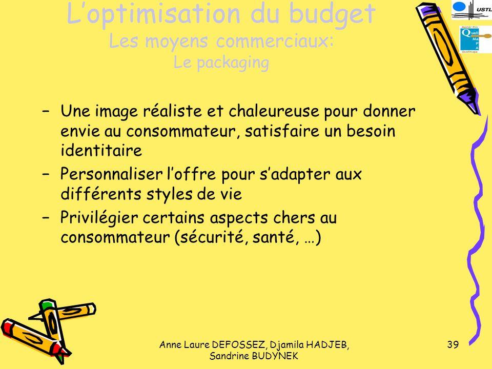 L'optimisation du budget Les moyens commerciaux: Le packaging