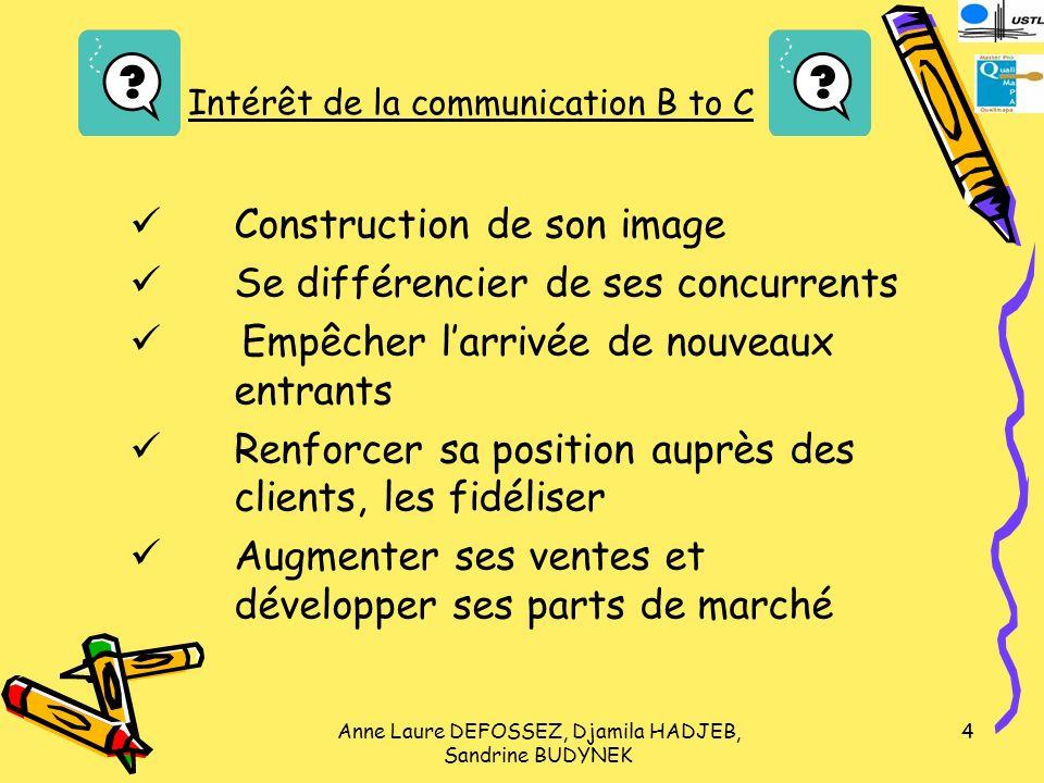 Intérêt de la communication B to C
