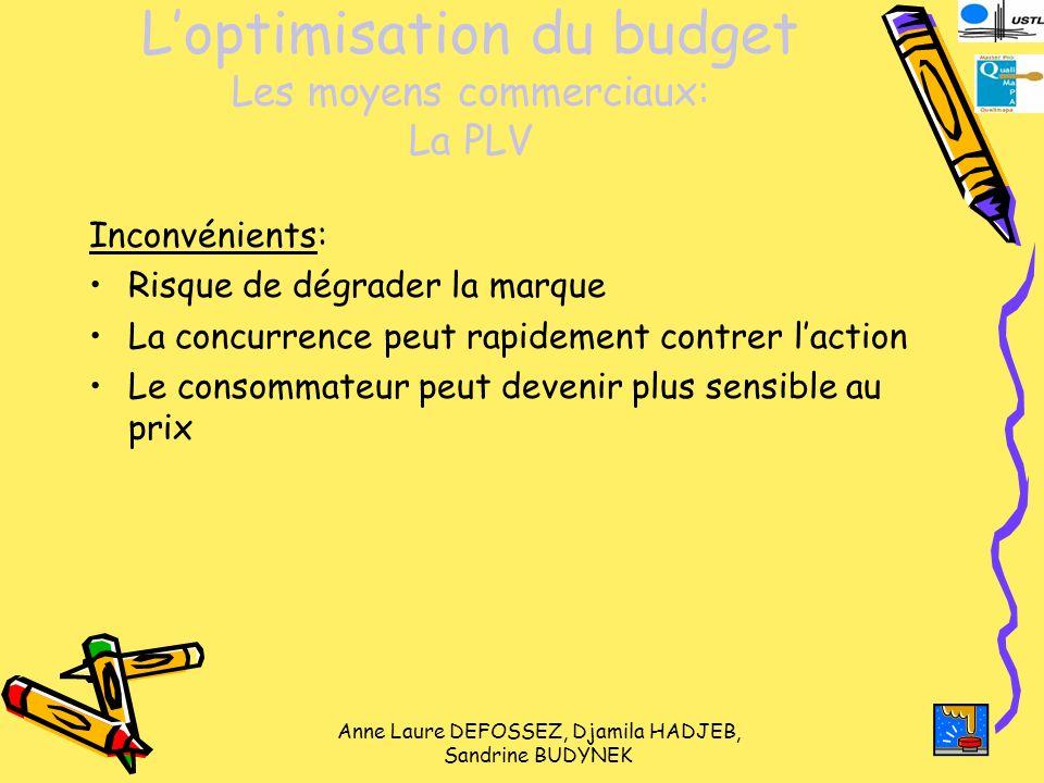 L'optimisation du budget Les moyens commerciaux: La PLV