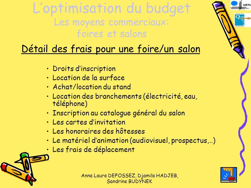L'optimisation du budget Les moyens commerciaux: foires et salons