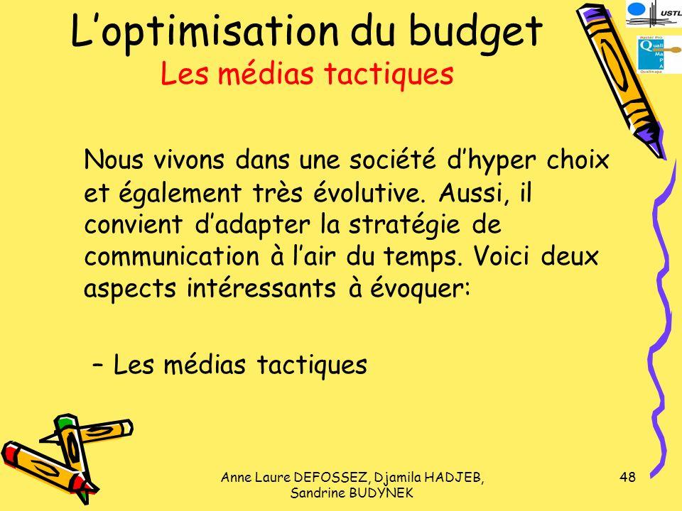 L'optimisation du budget Les médias tactiques