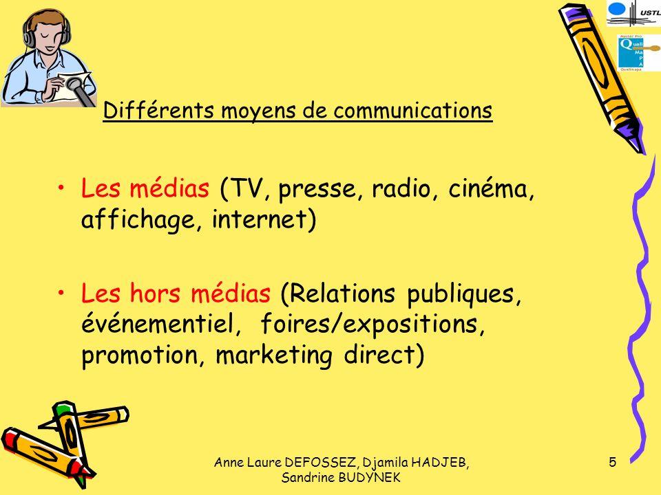 Différents moyens de communications