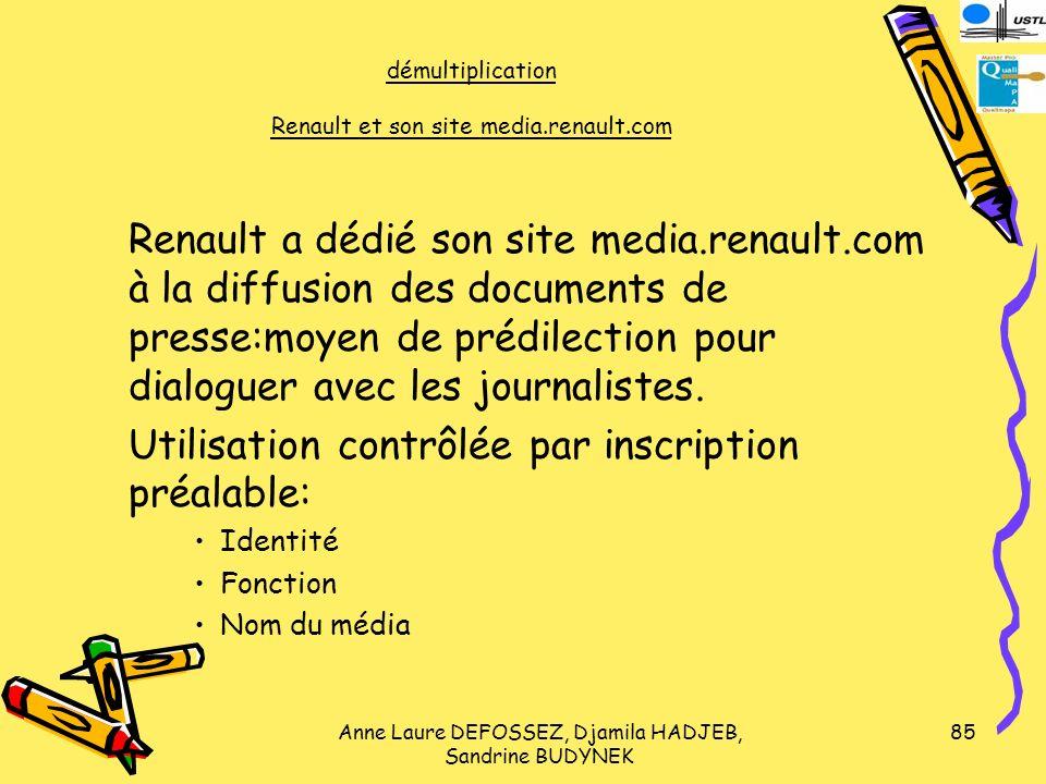 démultiplication Renault et son site media.renault.com