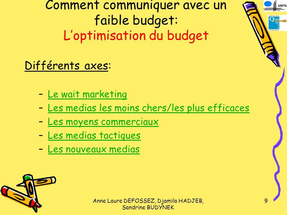 Comment communiquer avec un faible budget: L'optimisation du budget