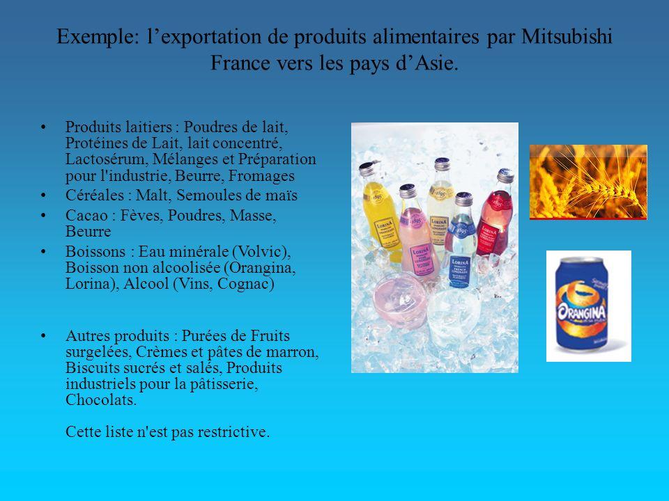 Exemple: l'exportation de produits alimentaires par Mitsubishi France vers les pays d'Asie.