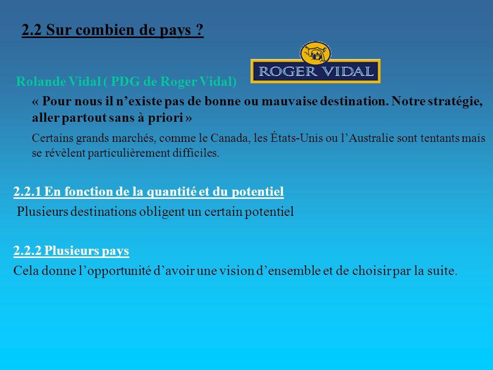 2.2 Sur combien de pays Rolande Vidal ( PDG de Roger Vidal)