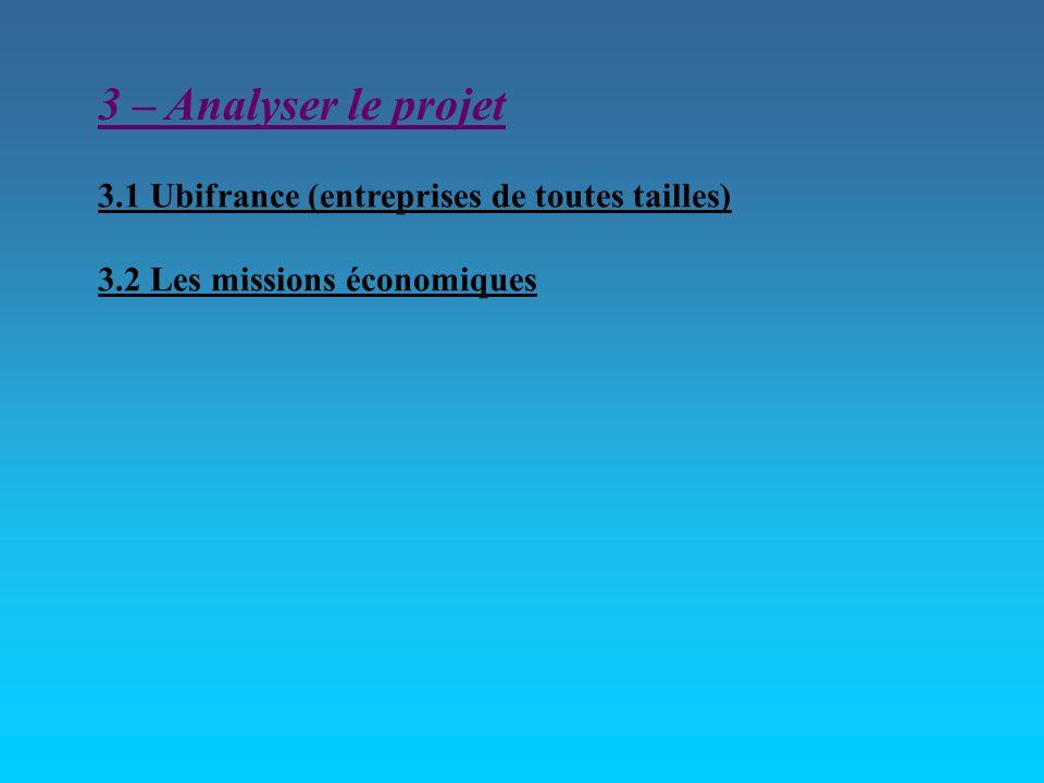 3 – Analyser le projet 3.1 Ubifrance (entreprises de toutes tailles)