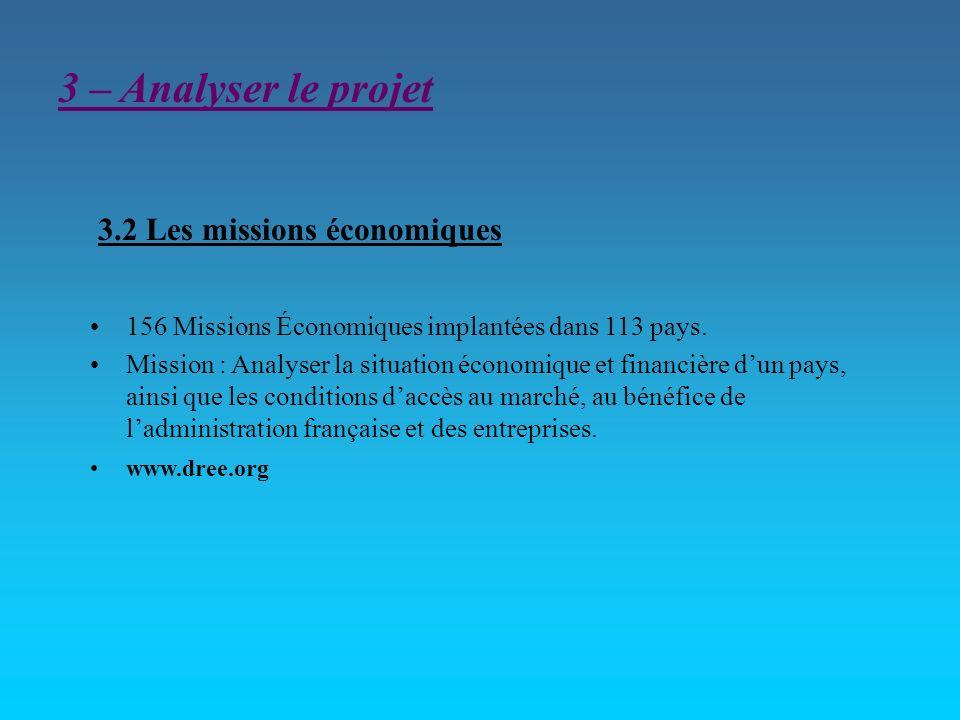3.2 Les missions économiques