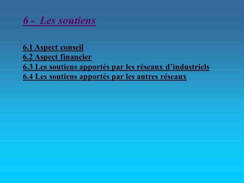 6 - Les soutiens 6.1 Aspect conseil 6.2 Aspect financier