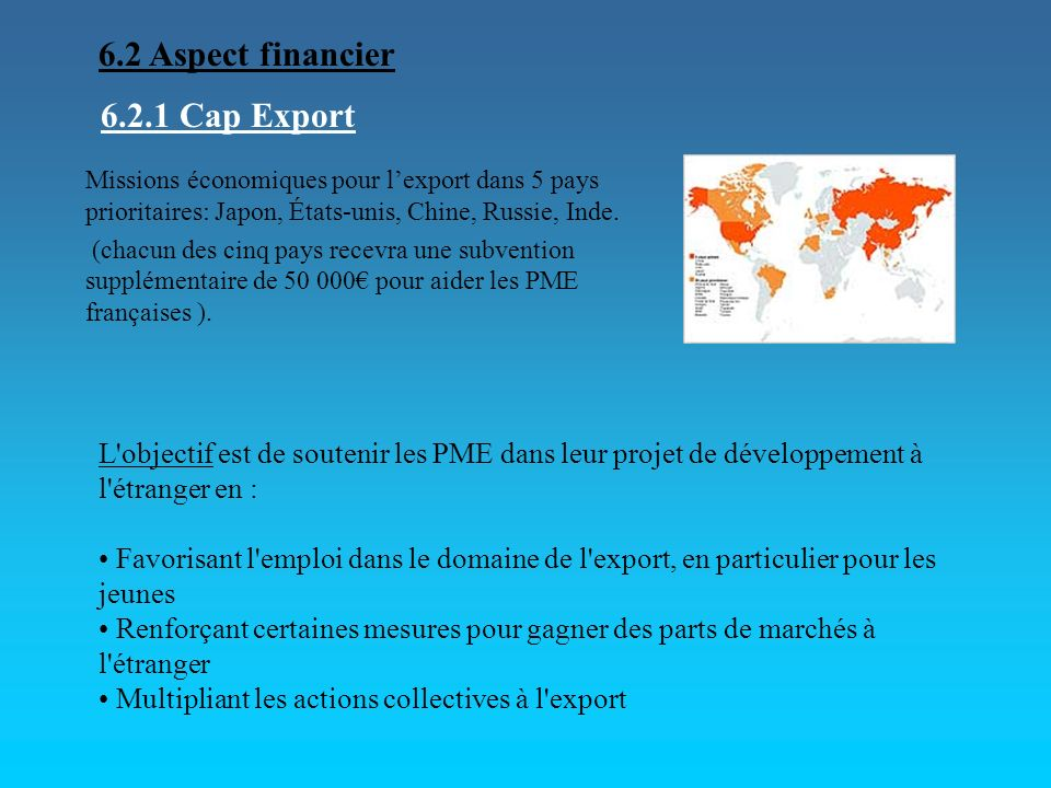6.2 Aspect financier 6.2.1 Cap Export