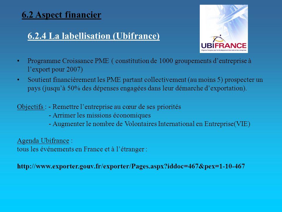 6.2.4 La labellisation (Ubifrance)