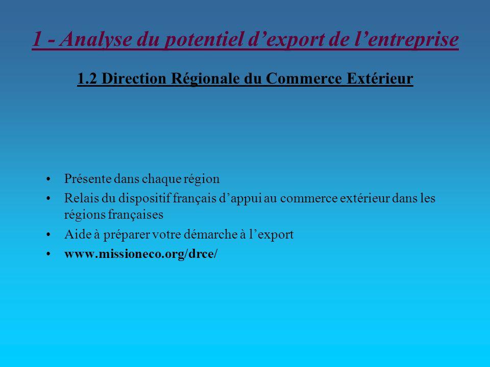 1.2 Direction Régionale du Commerce Extérieur