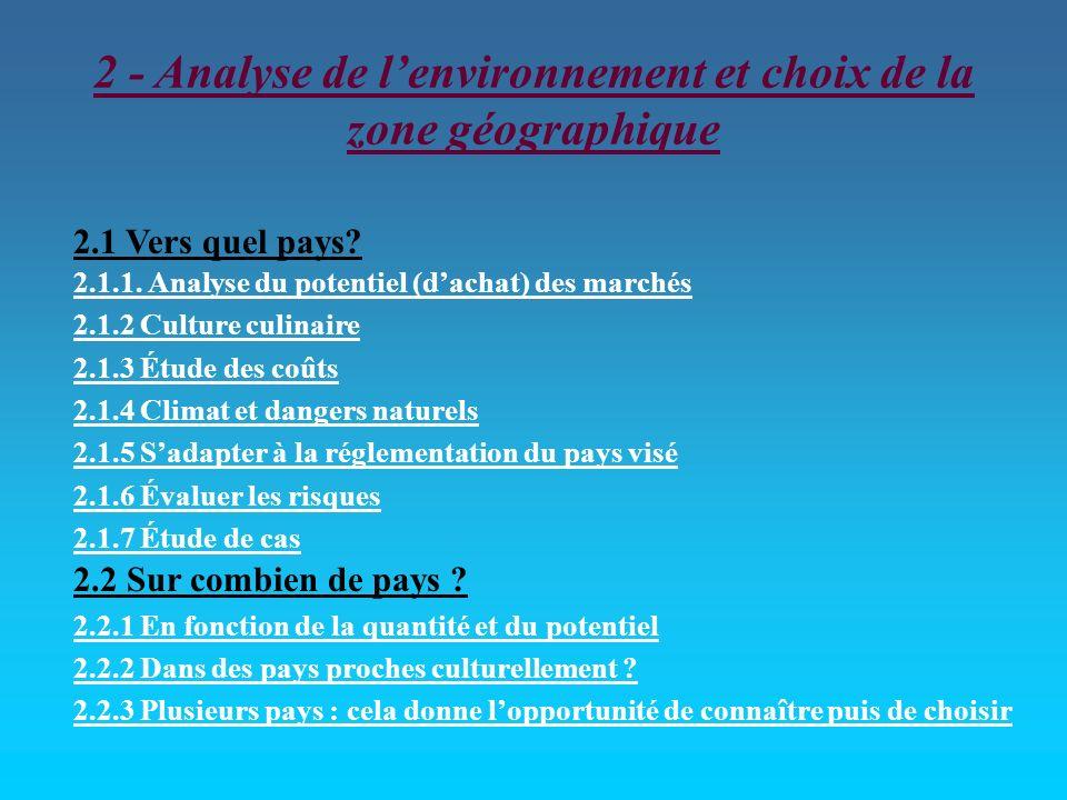 2 - Analyse de l'environnement et choix de la zone géographique