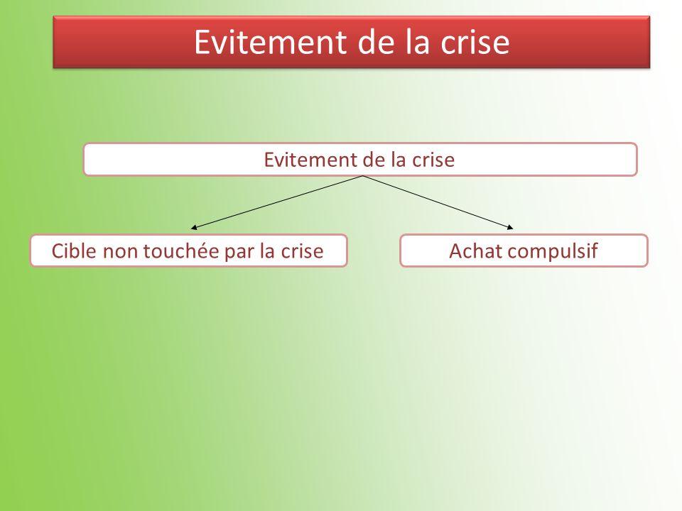 Cible non touchée par la crise