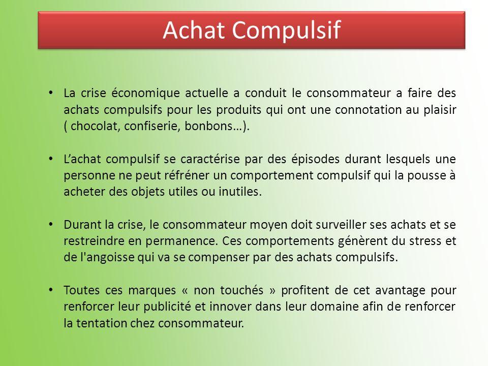 Achat Compulsif