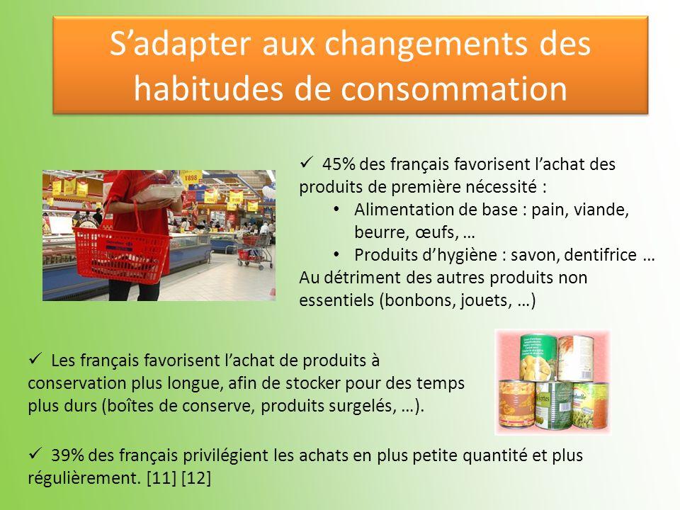 S'adapter aux changements des habitudes de consommation