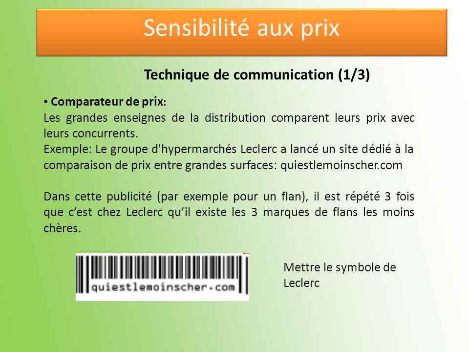 Sensibilité aux prix Technique de communication (1/3)