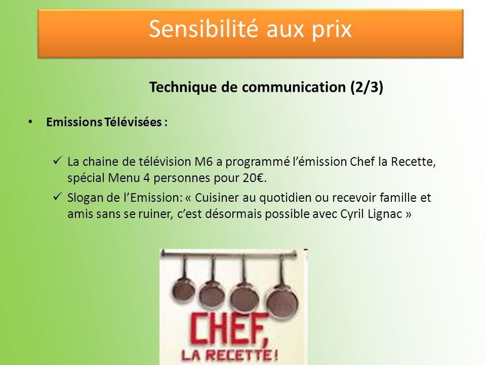 Sensibilité aux prix Technique de communication (2/3)