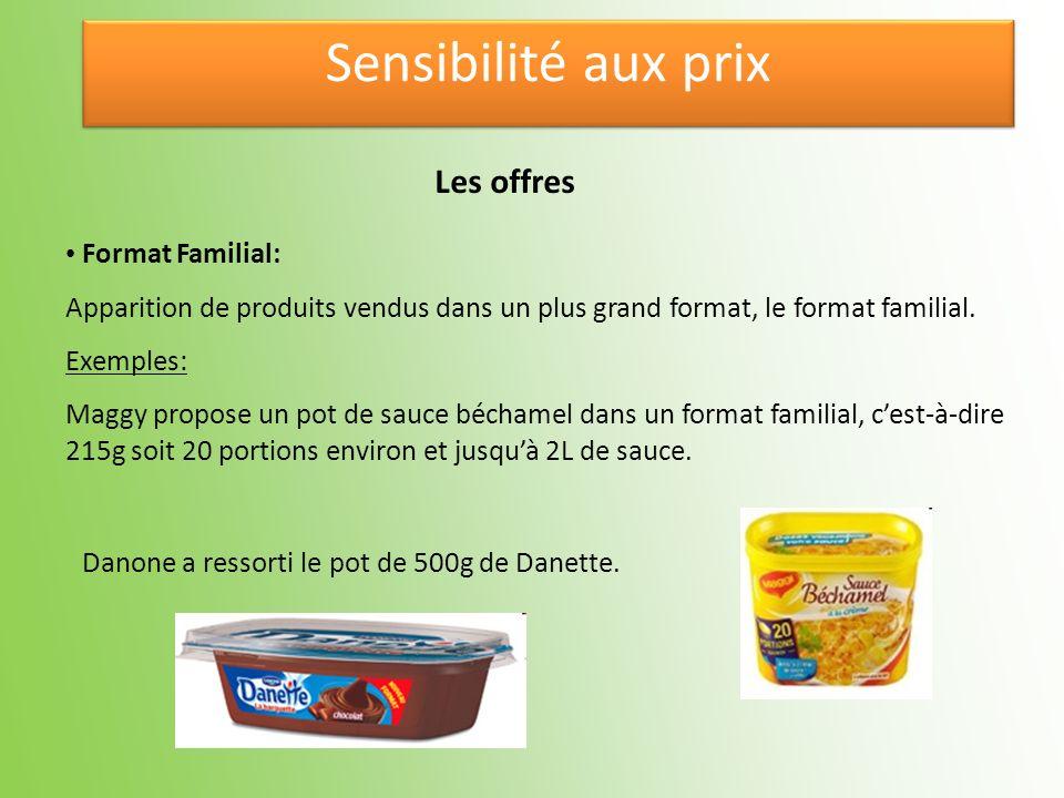 Sensibilité aux prix Les offres Format Familial: