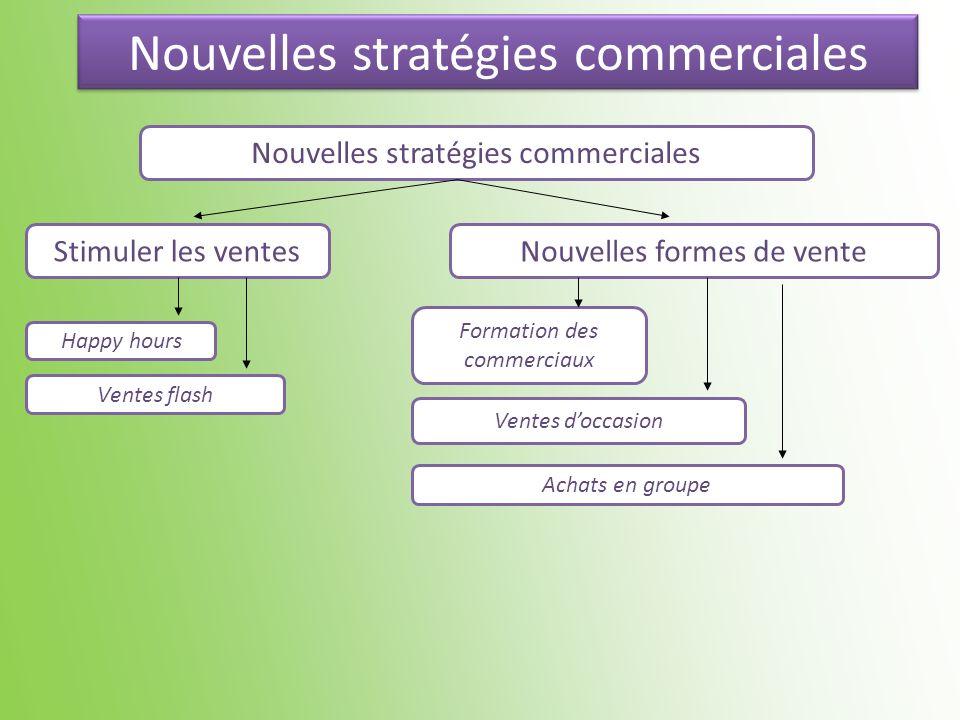 Nouvelles stratégies commerciales