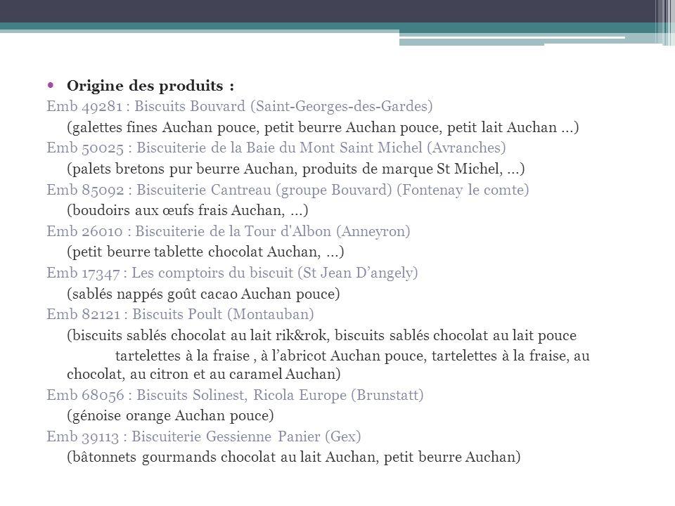 Origine des produits :Emb 49281 : Biscuits Bouvard (Saint-Georges-des-Gardes)