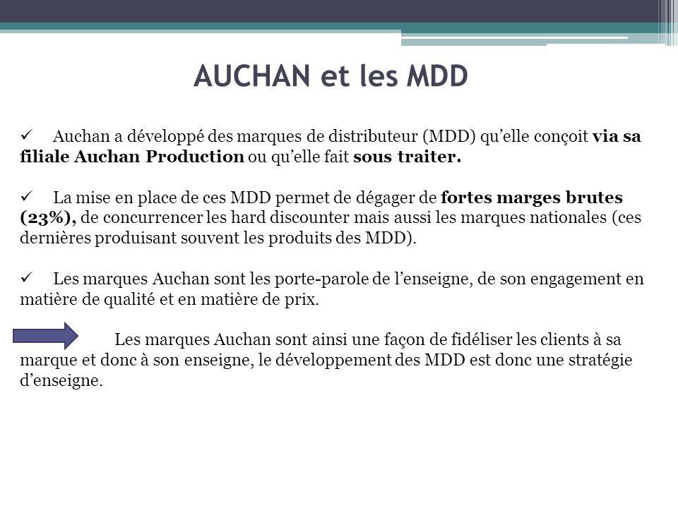 AUCHAN et les MDD Auchan a développé des marques de distributeur (MDD) qu'elle conçoit via sa filiale Auchan Production ou qu'elle fait sous traiter.