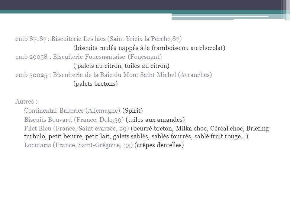 emb 87187 : Biscuiterie Les lacs (Saint Yrieix la Perche,87) (biscuits roulés nappés à la framboise ou au chocolat) emb 29058 : Biscuiterie Fouesnantaise (Fouesnant) ( palets au citron, tuiles au citron) emb 50025 : Biscuiterie de la Baie du Mont Saint Michel (Avranches) (palets bretons) Autres : Continental Bakeries (Allemagne) (Spirit) Biscuits Bouvard (France, Dole,39) (tuiles aux amandes) Filet Bleu (France, Saint evarzec, 29) (beurré breton, Milka choc, Céréal choc, Briefing turbulo, petit beurre, petit lait, galets sablés, sablés fourrés, sablé fruit rouge…) Locmaria (France, Saint-Grégoire, 35) (crêpes dentelles)