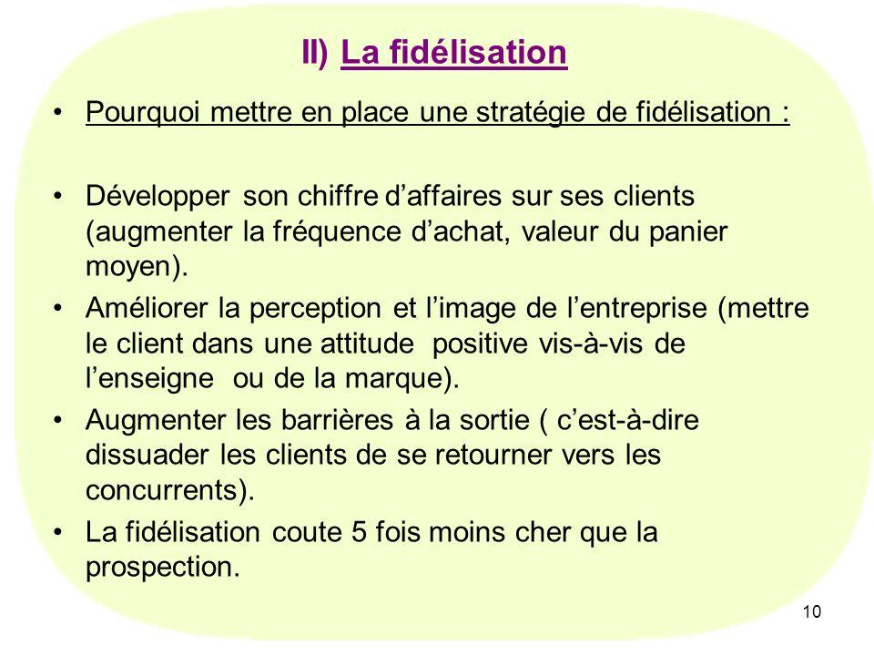 II) La fidélisation Pourquoi mettre en place une stratégie de fidélisation :