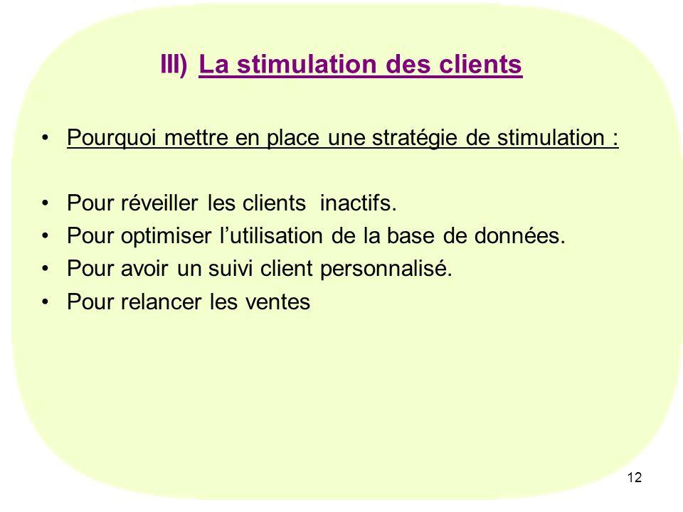 III) La stimulation des clients