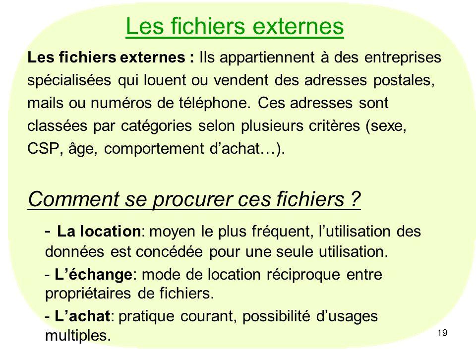 Les fichiers externes Comment se procurer ces fichiers