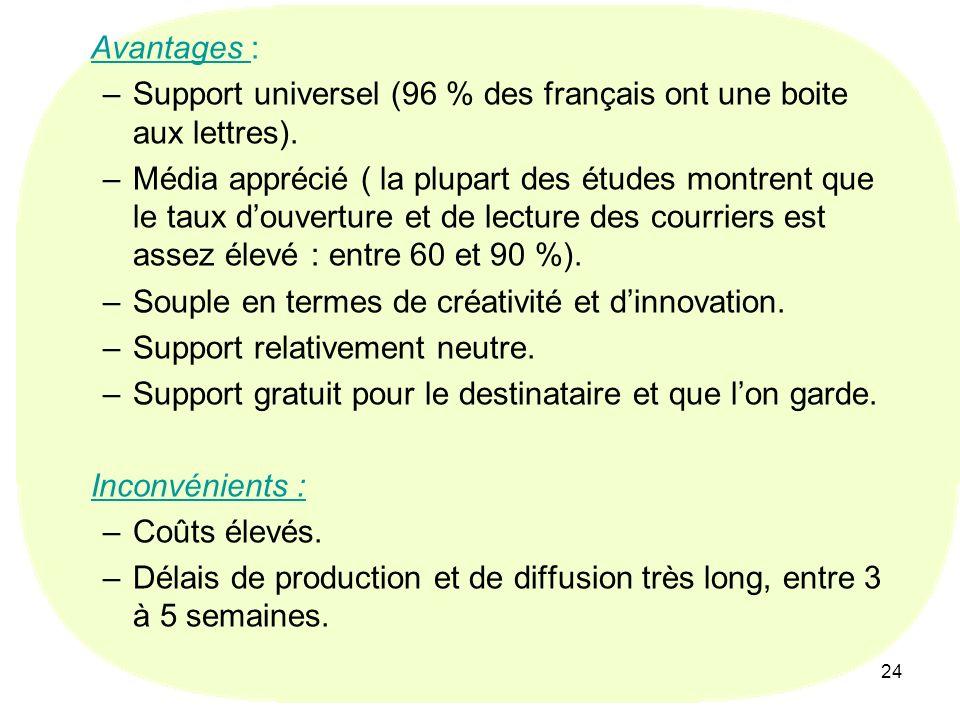 Support universel (96 % des français ont une boite aux lettres).