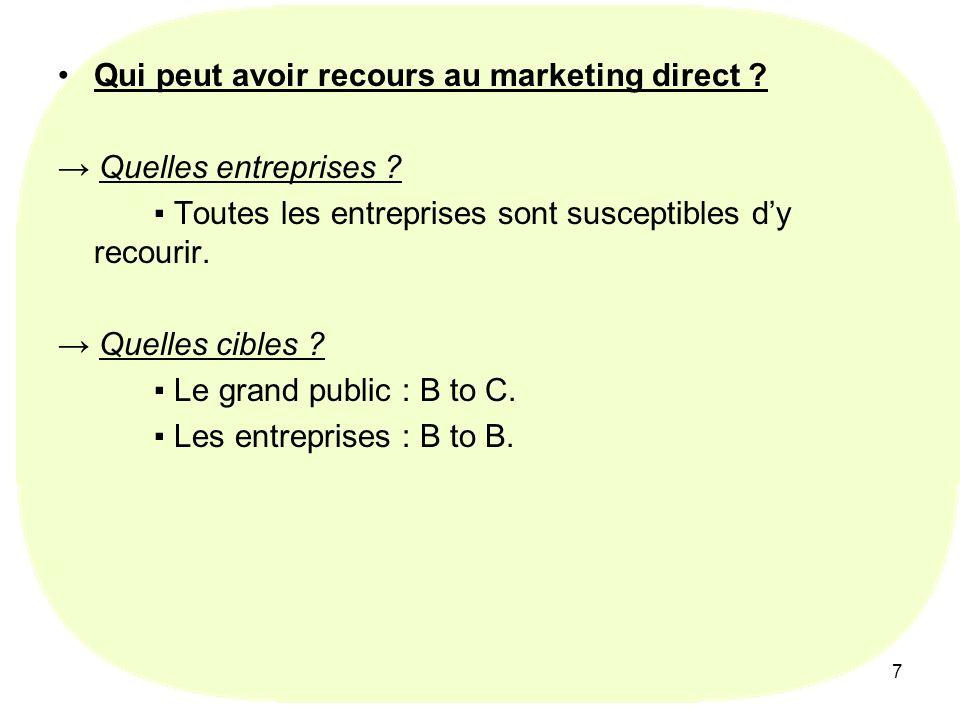 Qui peut avoir recours au marketing direct → Quelles entreprises