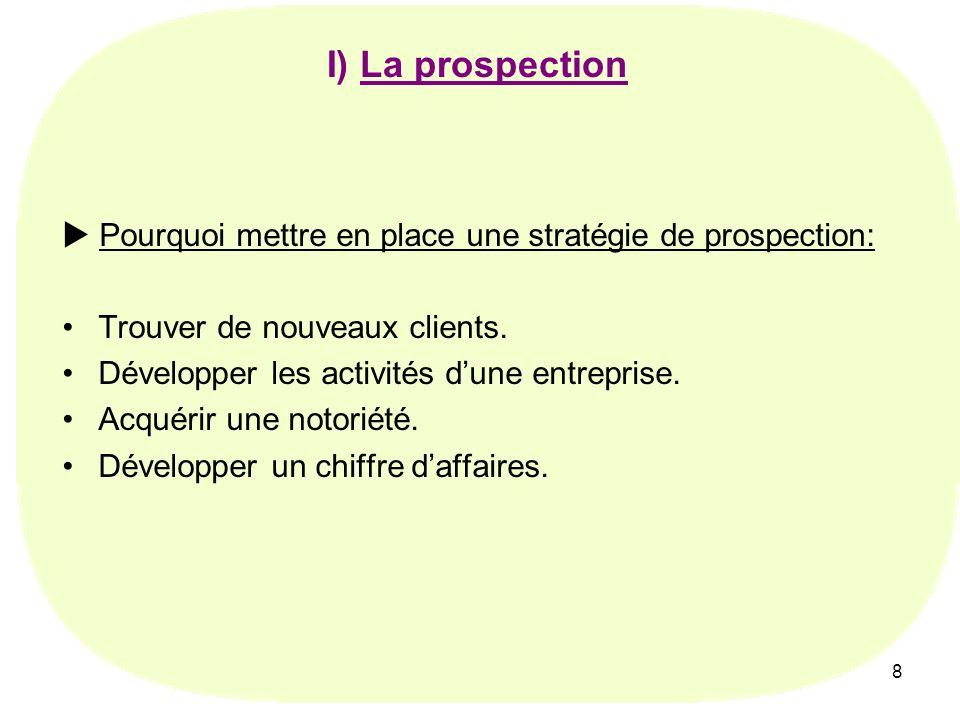 I) La prospection  Pourquoi mettre en place une stratégie de prospection: Trouver de nouveaux clients.