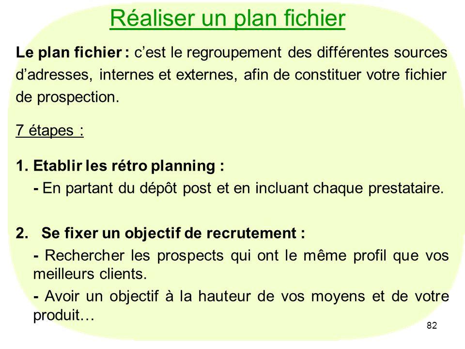 Réaliser un plan fichier