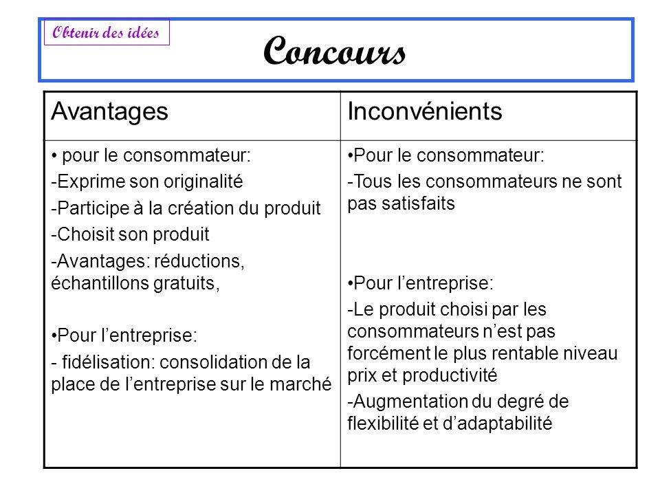 Comment associer le consommateur au d veloppement de l for Idee entreprise rentable