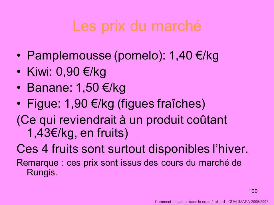 Les prix du marché Pamplemousse (pomelo): 1,40 €/kg Kiwi: 0,90 €/kg