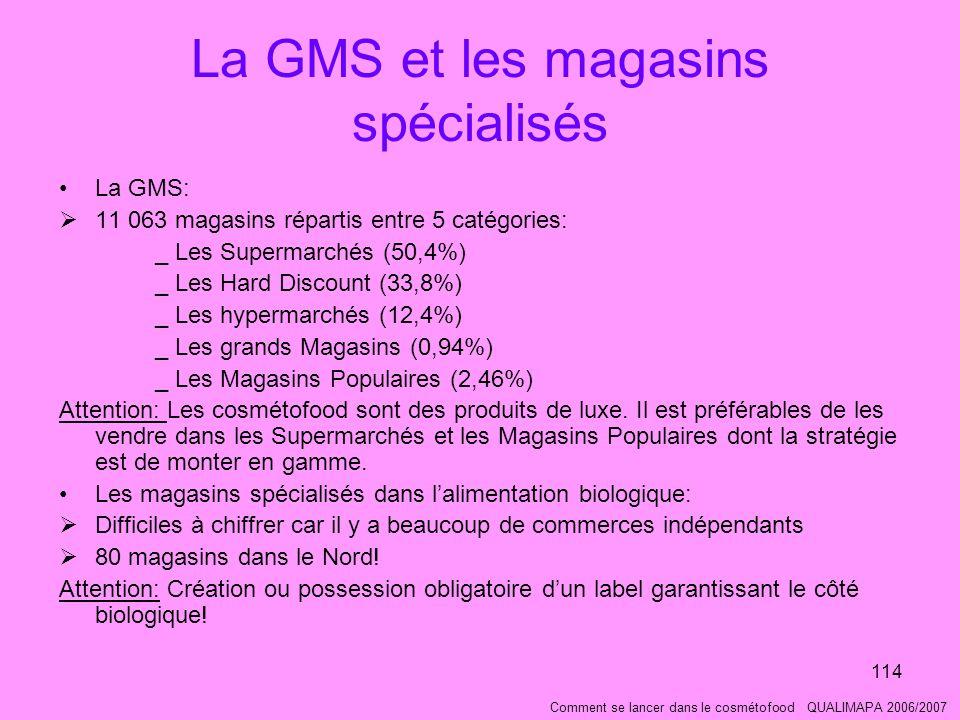 La GMS et les magasins spécialisés