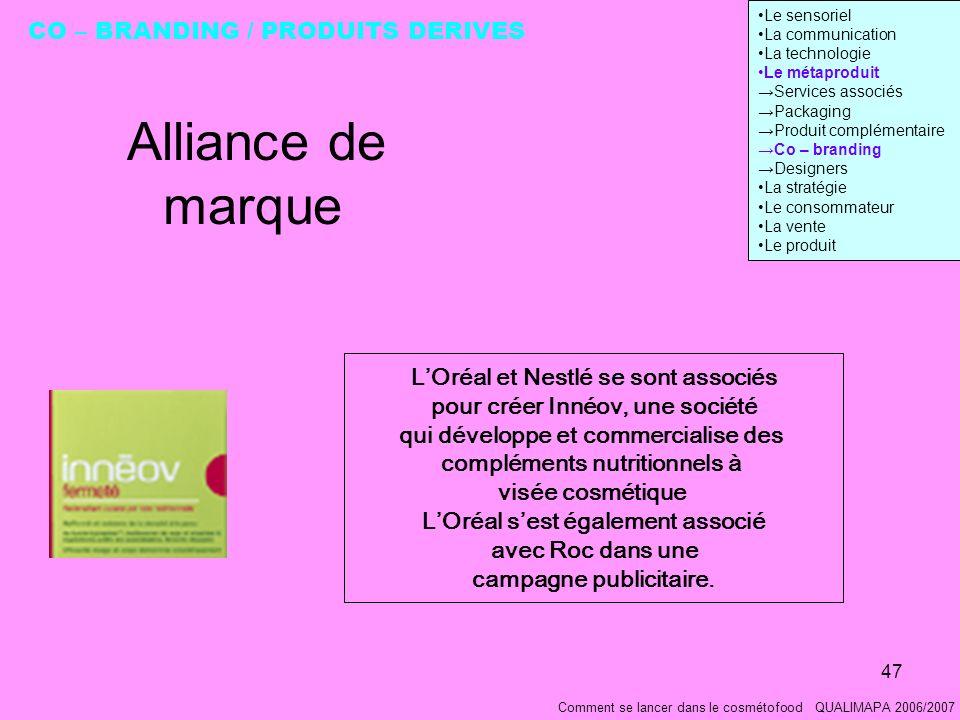 Alliance de marque CO – BRANDING / PRODUITS DERIVES